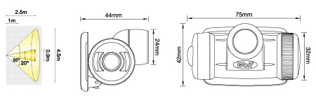 HT 400 Light Output and Line Drawing
