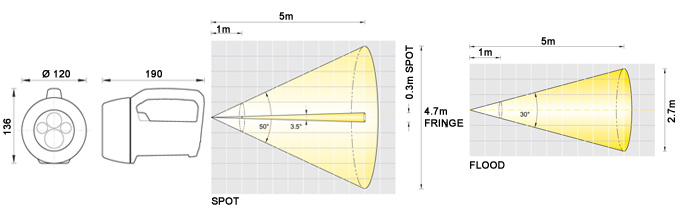 Wolflite XT Dimensions and Light Output Diagram