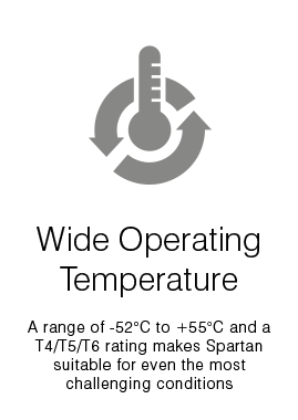 keyfeature-wideoperatingtemperature